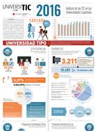 Infografía-UNIVERSITIC-2016-140x190